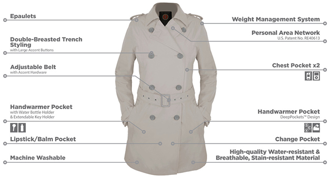 The Best Coat in the World- Scott E Vest is the only coat you'll ever need to feel like James Bond.