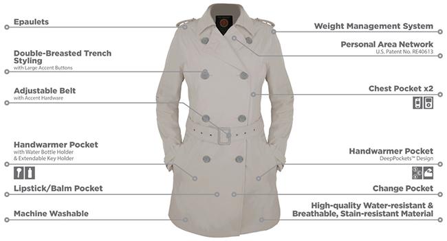 Scott E Vest Trench Coat- external coat features.